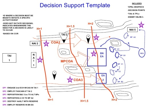 military-decision-making-process-mar-08-3-16-728.jpg
